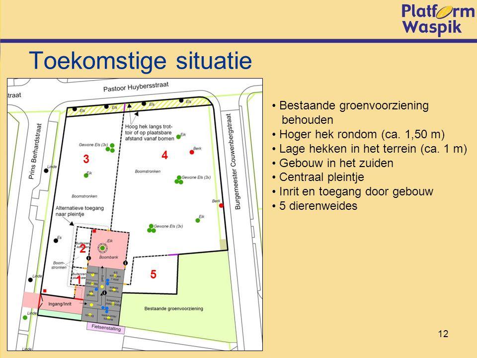 12 Toekomstige situatie Bestaande groenvoorziening behouden Hoger hek rondom (ca.
