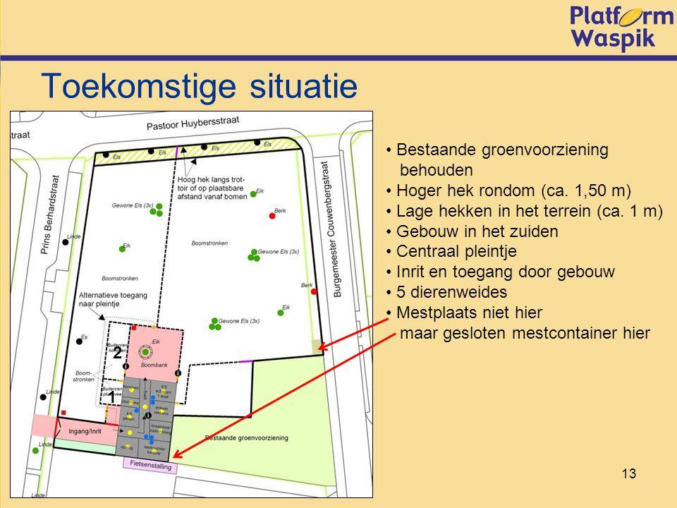 13 Toekomstige situatie Bestaande groenvoorziening behouden Hoger hek rondom (ca.