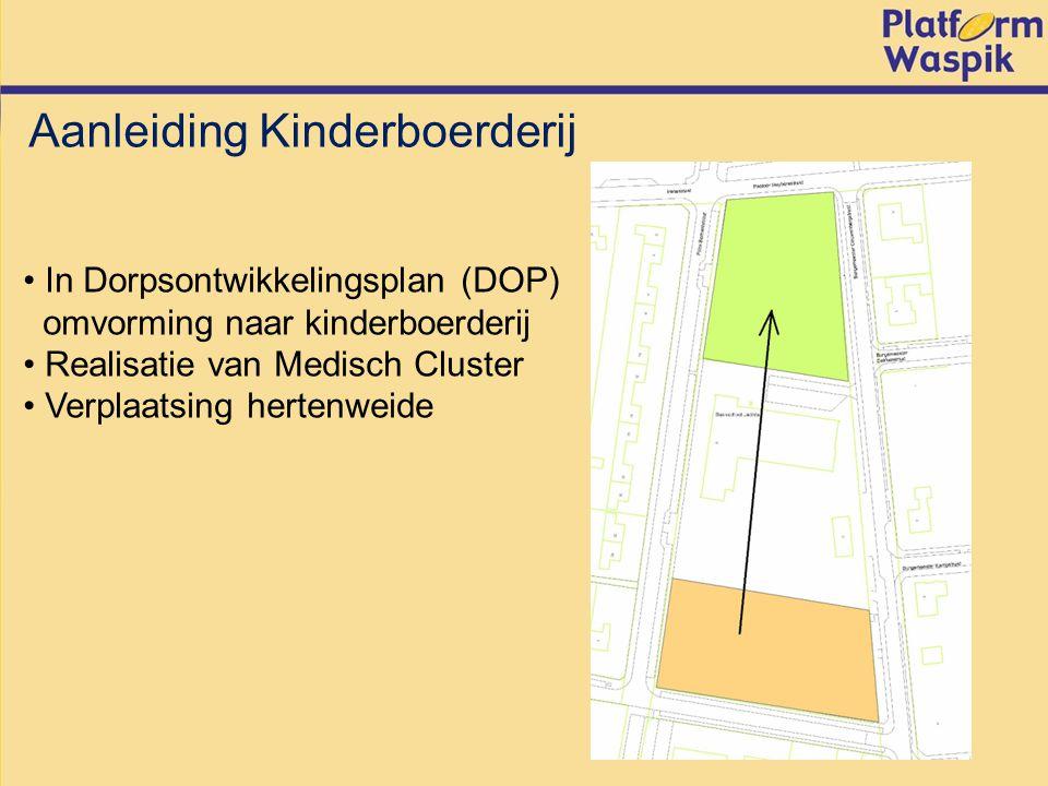 Aanleiding Kinderboerderij In Dorpsontwikkelingsplan (DOP) omvorming naar kinderboerderij Realisatie van Medisch Cluster Verplaatsing hertenweide