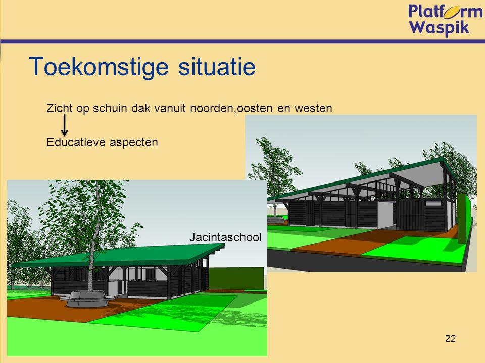 22 Educatieve aspecten Zicht op schuin dak vanuit noorden,oosten en westen Toekomstige situatie Jacintaschool