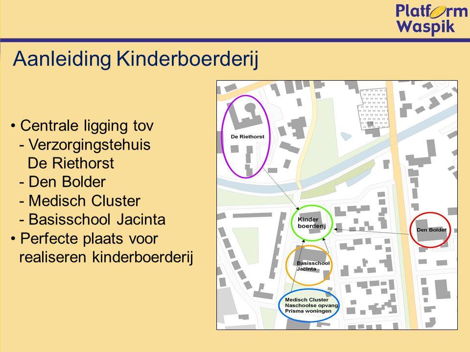 Aanleiding Kinderboerderij Centrale ligging tov - Verzorgingstehuis De Riethorst - Den Bolder - Medisch Cluster - Basisschool Jacinta Perfecte plaats voor realiseren kinderboerderij