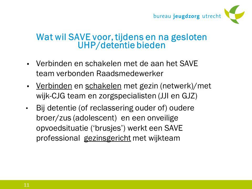 11 Wat wil SAVE voor, tijdens en na gesloten UHP/detentie bieden Verbinden en schakelen met de aan het SAVE team verbonden Raadsmedewerker Verbinden e
