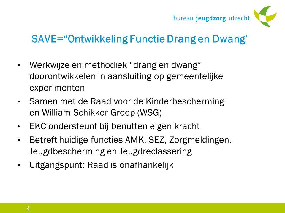 """4 SAVE=""""Ontwikkeling Functie Drang en Dwang' Werkwijze en methodiek """"drang en dwang"""" doorontwikkelen in aansluiting op gemeentelijke experimenten Same"""