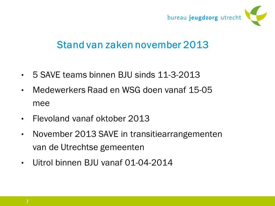 7 Stand van zaken november 2013 5 SAVE teams binnen BJU sinds 11-3-2013 Medewerkers Raad en WSG doen vanaf 15-05 mee Flevoland vanaf oktober 2013 November 2013 SAVE in transitiearrangementen van de Utrechtse gemeenten Uitrol binnen BJU vanaf 01-04-2014