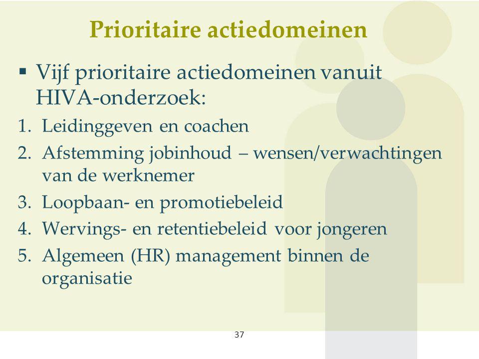 Prioritaire actiedomeinen 37  Vijf prioritaire actiedomeinen vanuit HIVA-onderzoek: 1.Leidinggeven en coachen 2.Afstemming jobinhoud – wensen/verwachtingen van de werknemer 3.Loopbaan- en promotiebeleid 4.Wervings- en retentiebeleid voor jongeren 5.Algemeen (HR) management binnen de organisatie