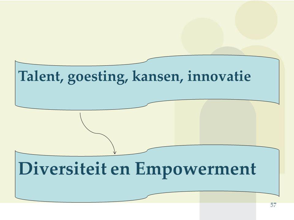 57 Talent, goesting, kansen, innovatie Diversiteit en Empowerment