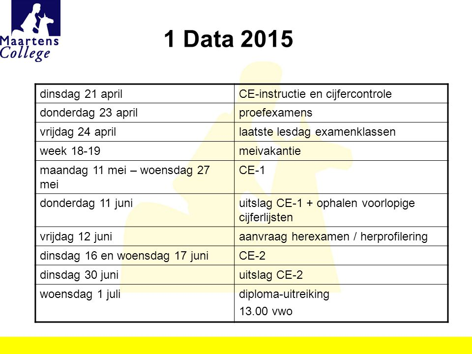 1 Data 2015 dinsdag 21 aprilCE-instructie en cijfercontrole donderdag 23 aprilproefexamens vrijdag 24 aprillaatste lesdag examenklassen week 18-19meiv