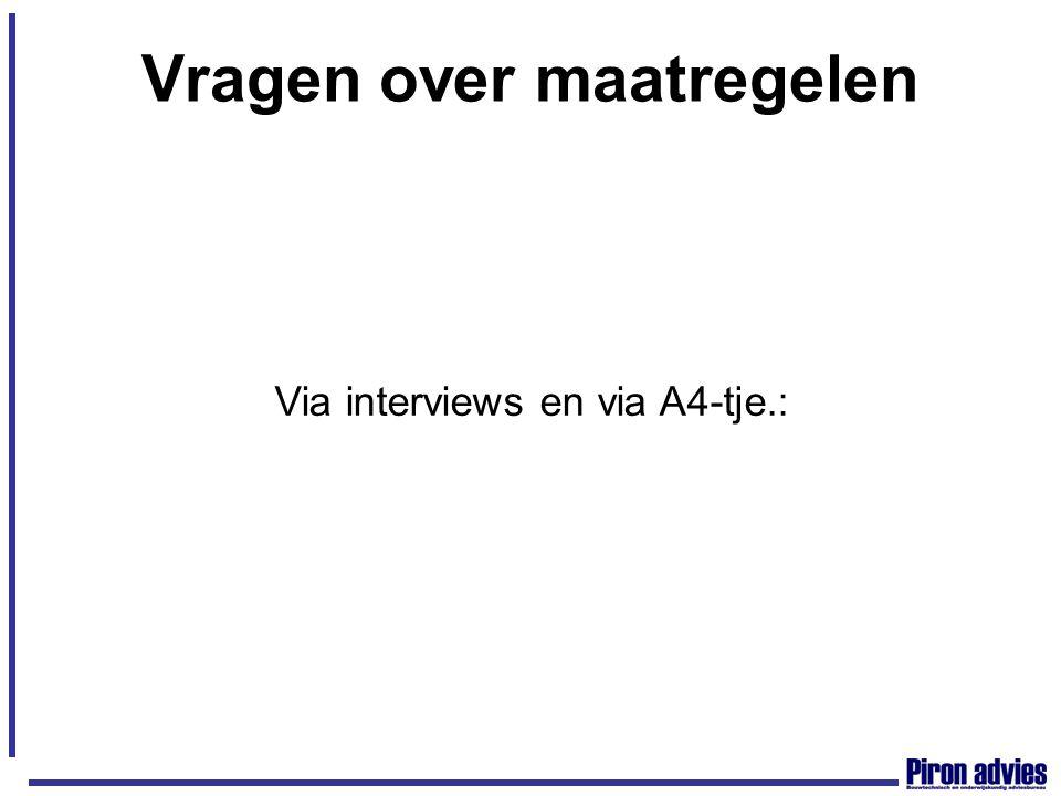 Vragen over maatregelen Via interviews en via A4-tje.: