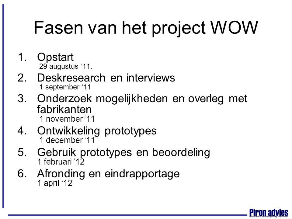 Fasen van het project WOW 1.Opstart 29 augustus '11. 2.Deskresearch en interviews 1 september '11 3.Onderzoek mogelijkheden en overleg met fabrikanten