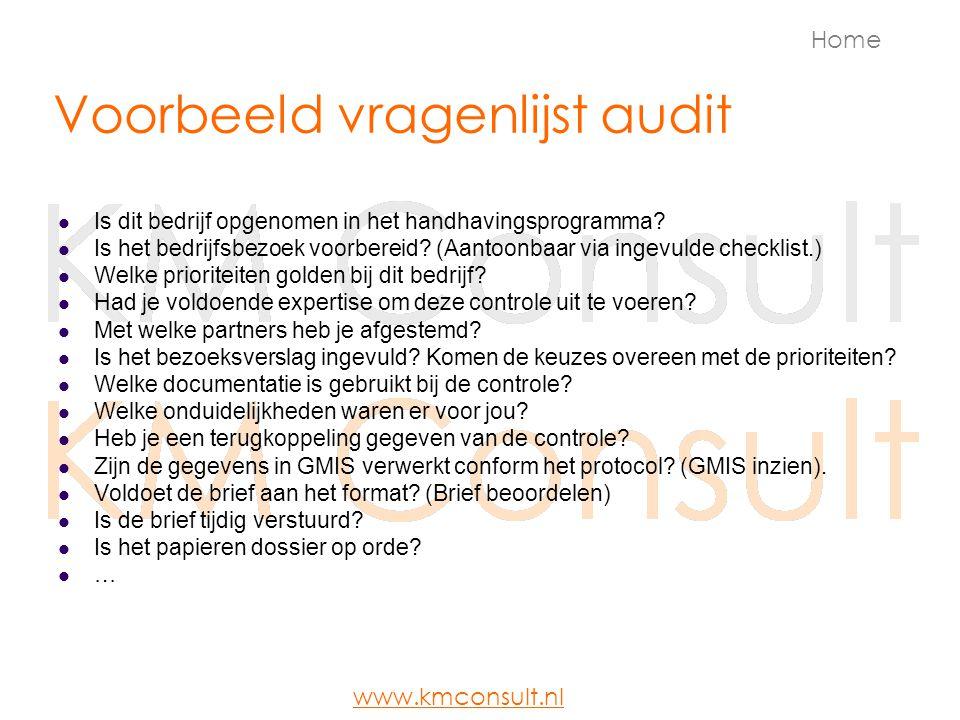Voorbeeld vragenlijst audit Is dit bedrijf opgenomen in het handhavingsprogramma? Is het bedrijfsbezoek voorbereid? (Aantoonbaar via ingevulde checkli