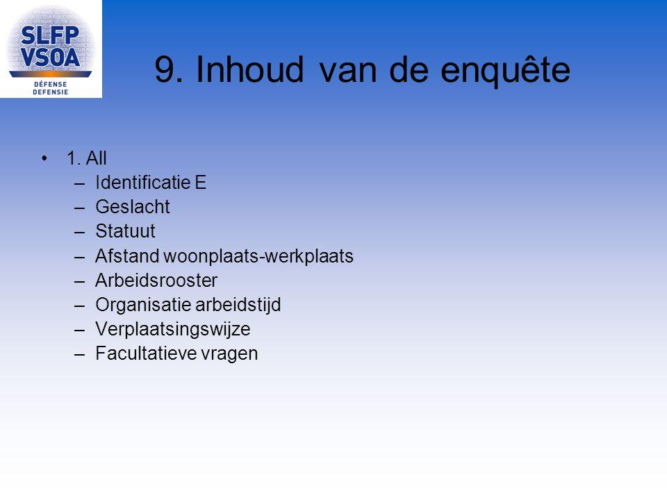 9. Inhoud van de enquête 1. All –Identificatie E –Geslacht –Statuut –Afstand woonplaats-werkplaats –Arbeidsrooster –Organisatie arbeidstijd –Verplaats