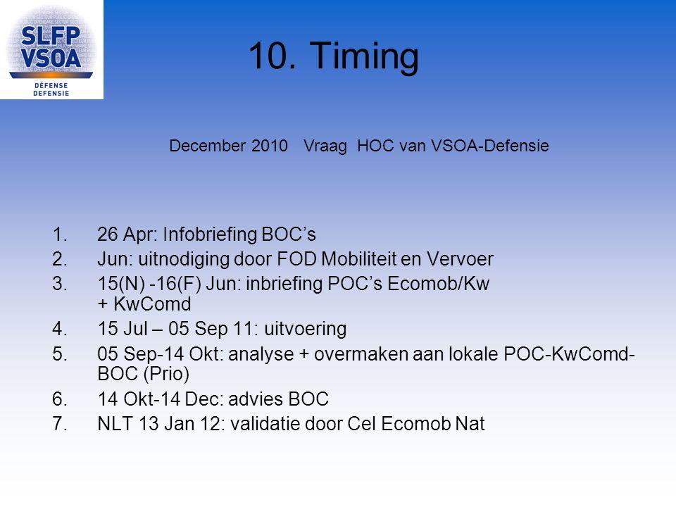 10. Timing 1.26 Apr: Infobriefing BOC's 2.Jun: uitnodiging door FOD Mobiliteit en Vervoer 3.15(N) -16(F) Jun: inbriefing POC's Ecomob/Kw + KwComd 4.15