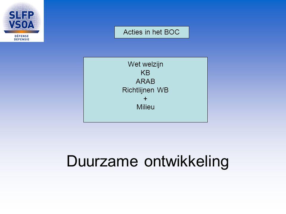Wet welzijn KB ARAB Richtlijnen WB + Milieu Acties in het BOC Duurzame ontwikkeling