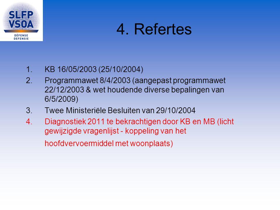 4. Refertes 1.KB 16/05/2003 (25/10/2004) 2.Programmawet 8/4/2003 (aangepast programmawet 22/12/2003 & wet houdende diverse bepalingen van 6/5/2009) 3.
