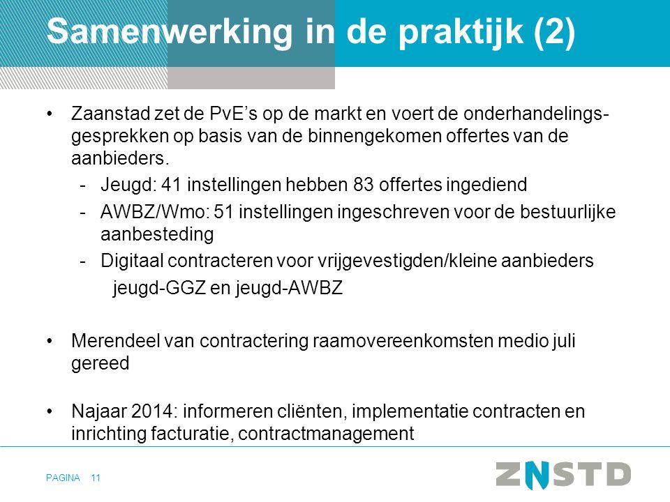 PAGINA Samenwerking in de praktijk (2) Zaanstad zet de PvE's op de markt en voert de onderhandelings- gesprekken op basis van de binnengekomen offertes van de aanbieders.