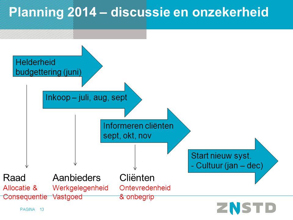 PAGINA Planning 2014 – discussie en onzekerheid 13 Inkoop – juli, aug, sept Informeren cliënten sept, okt, nov Helderheid budgettering (juni) Raad All