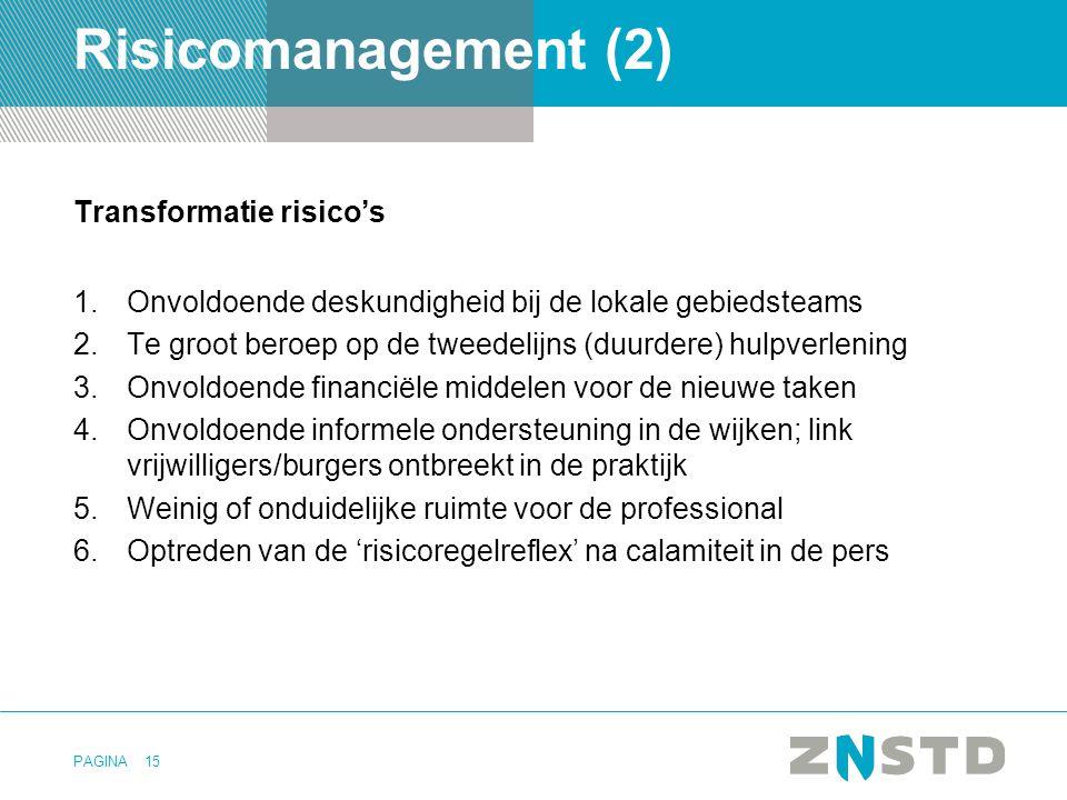 PAGINA15 Risicomanagement (2) Transformatie risico's 1.Onvoldoende deskundigheid bij de lokale gebiedsteams 2.Te groot beroep op de tweedelijns (duurd
