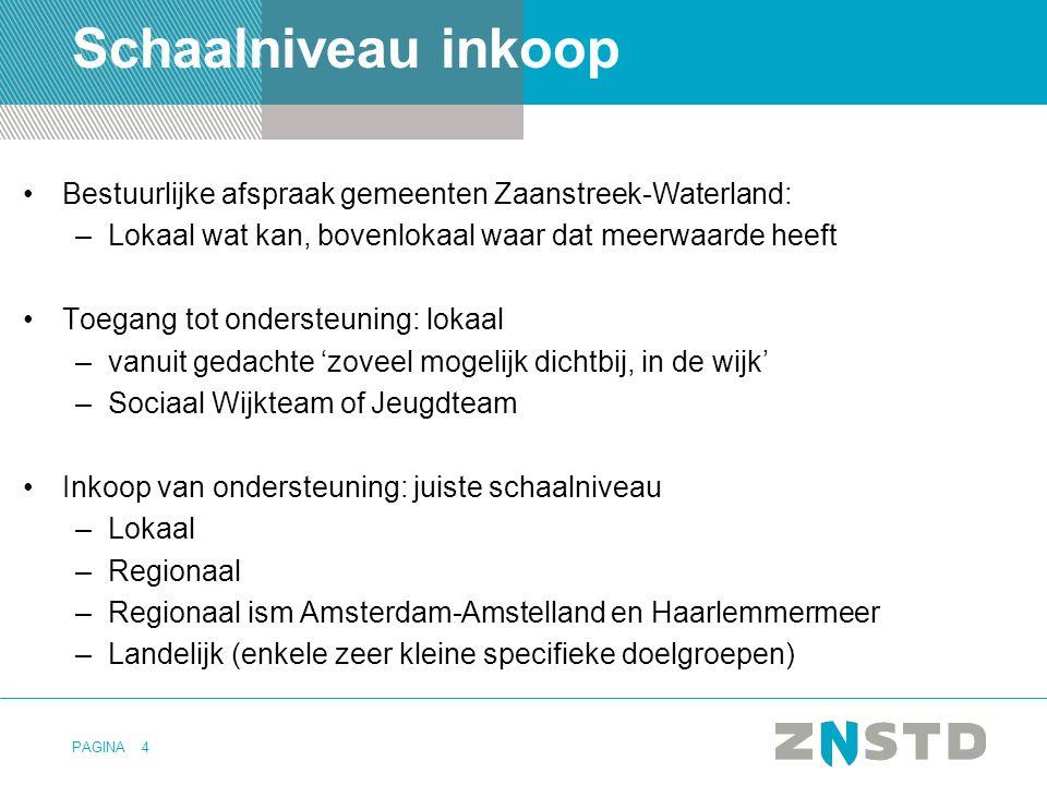 PAGINA4 Schaalniveau inkoop Bestuurlijke afspraak gemeenten Zaanstreek-Waterland: –Lokaal wat kan, bovenlokaal waar dat meerwaarde heeft Toegang tot o