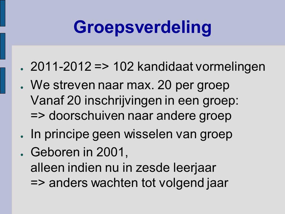 Groepsverdeling ● 2011-2012 => 102 kandidaat vormelingen ● We streven naar max.