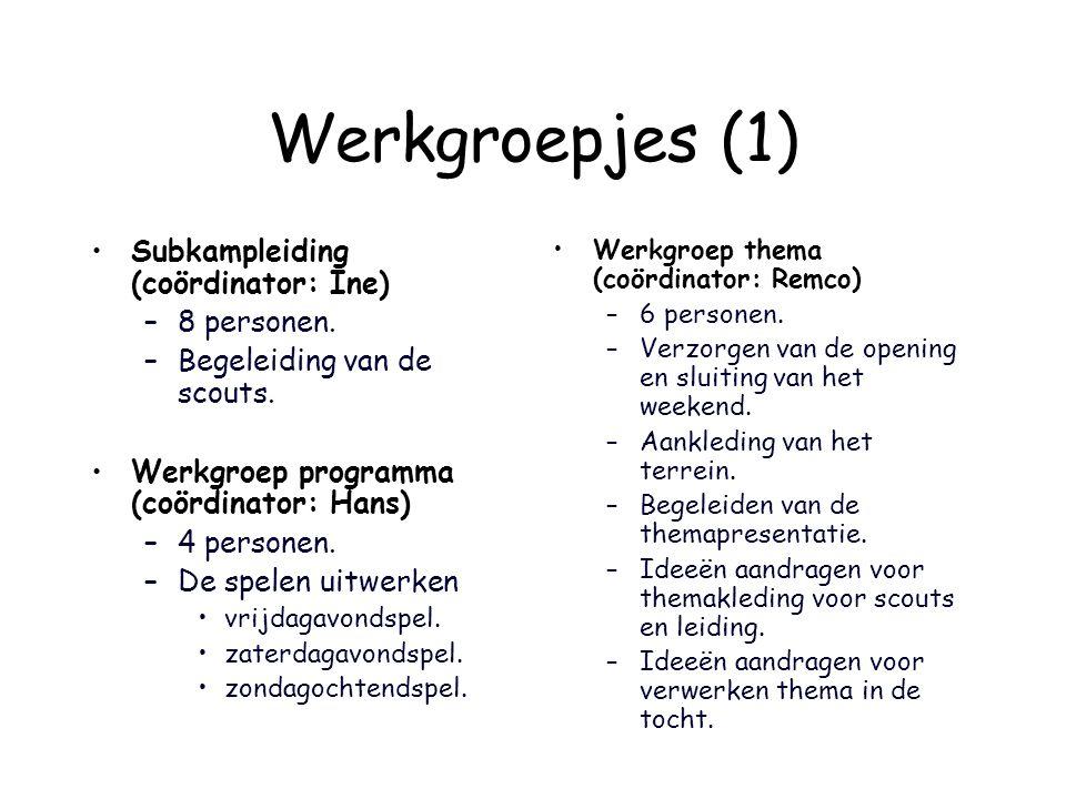Werkgroepjes (1) Subkampleiding (coördinator: Ine) –8 personen. –Begeleiding van de scouts. Werkgroep programma (coördinator: Hans) –4 personen. –De s