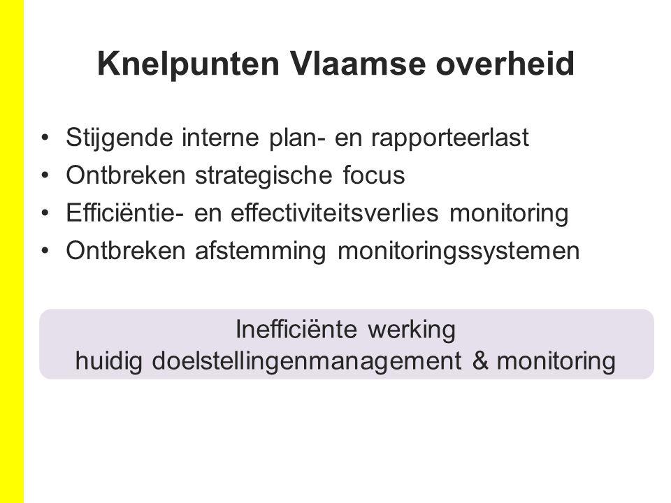 Knelpunten Vlaamse overheid Stijgende interne plan- en rapporteerlast Ontbreken strategische focus Efficiëntie- en effectiviteitsverlies monitoring Ontbreken afstemming monitoringssystemen Inefficiënte werking huidig doelstellingenmanagement & monitoring