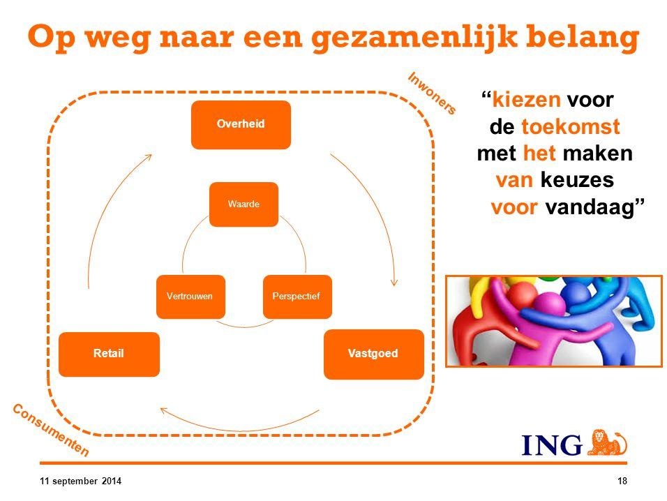 Overheid Vastgoed Retail Op weg naar een gezamenlijk belang kiezen voor de toekomst met het maken van keuzes voor vandaag WaardePerspectiefVertrouwen Inwoners Consumenten 11 september 201418