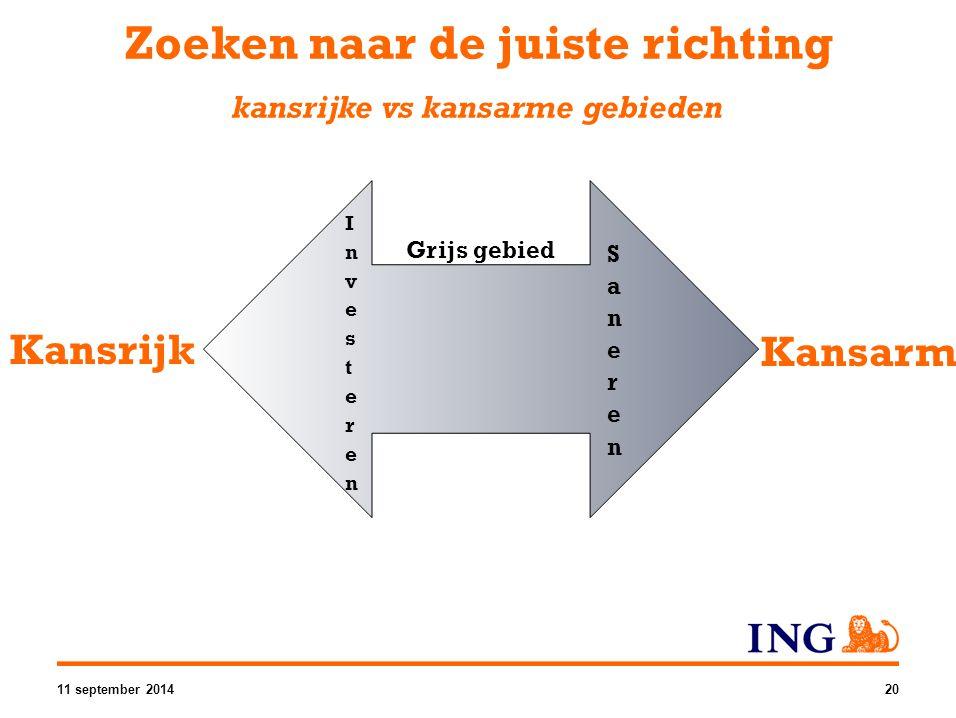 Zoeken naar de juiste richting kansrijke vs kansarme gebieden Grijs gebied Kansrijk Kansarm 11 september 201420