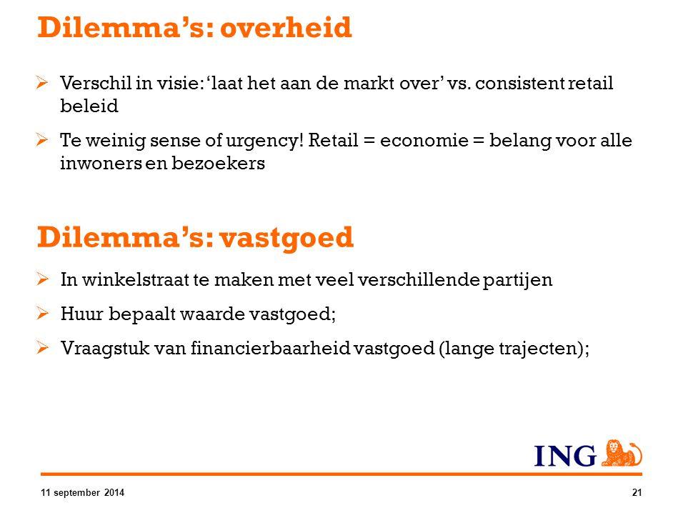 Dilemma's: overheid  Verschil in visie: 'laat het aan de markt over' vs.