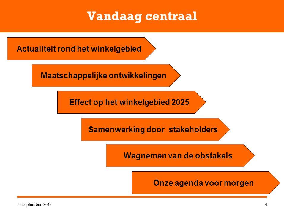 Vandaag centraal Actualiteit rond het winkelgebied Onze agenda voor morgen Maatschappelijke ontwikkelingen Wegnemen van de obstakels Samenwerking door stakeholders Effect op het winkelgebied 2025 11 september 20144
