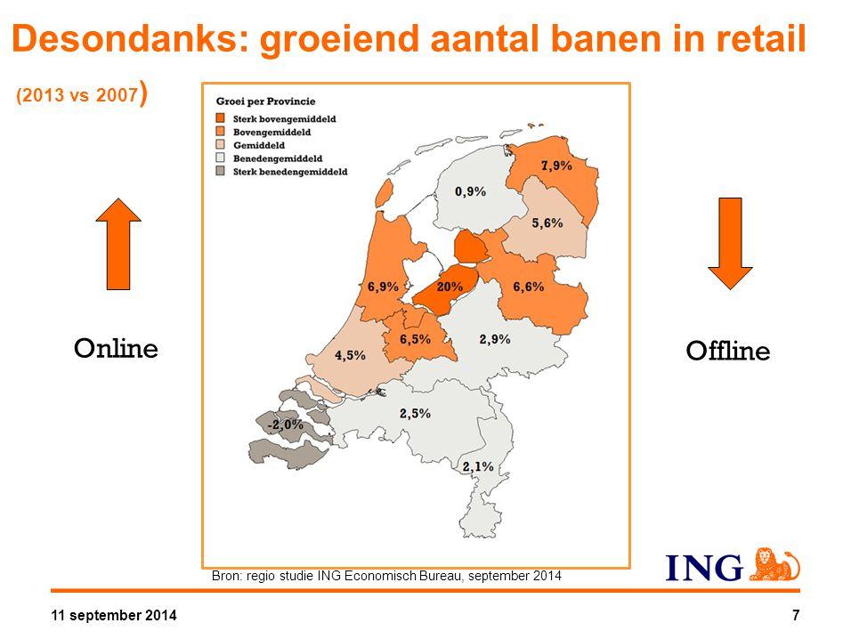 Desondanks: groeiend aantal banen in retail (2013 vs 2007 ) Online Offline Bron: regio studie ING Economisch Bureau, september 2014 11 september 20147