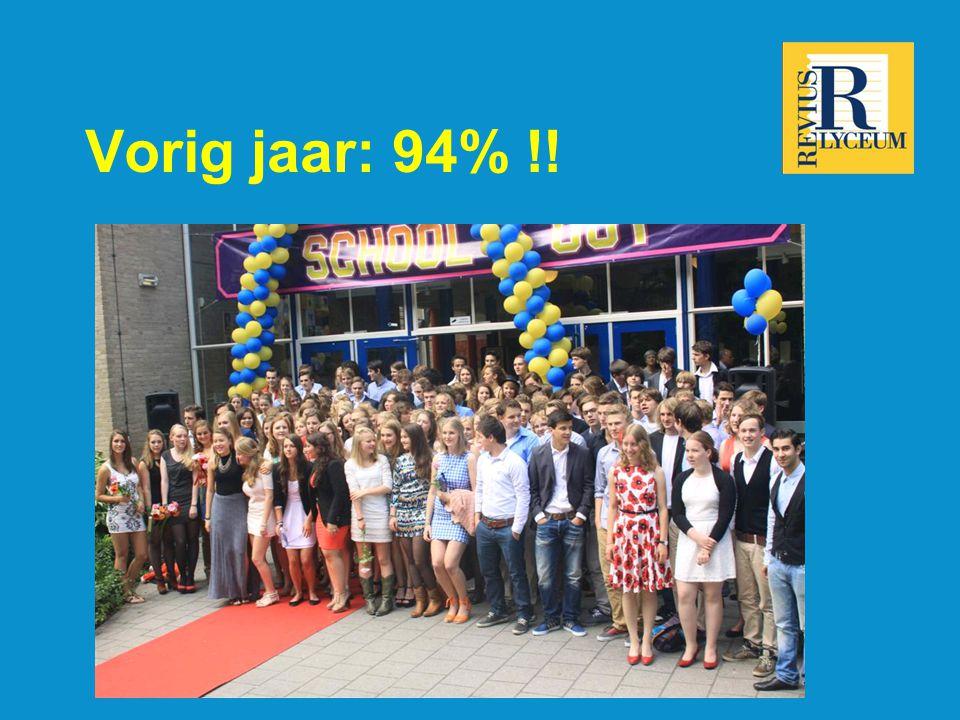 Vorig jaar: 94% !!