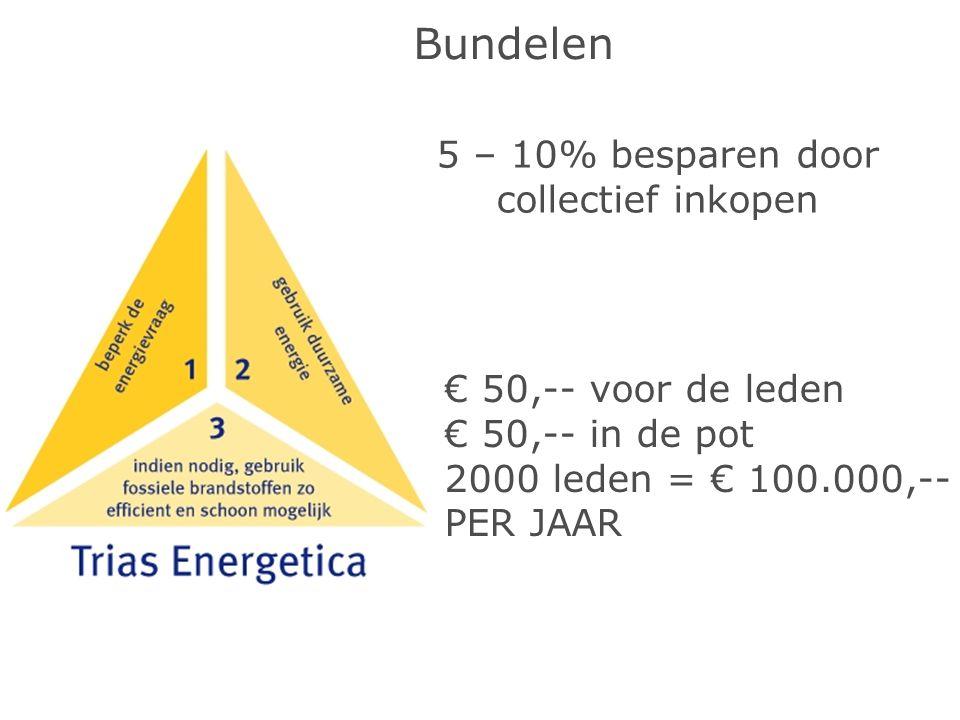 Bundelen 5 – 10% besparen door collectief inkopen € 50,-- voor de leden € 50,-- in de pot 2000 leden = € 100.000,-- PER JAAR
