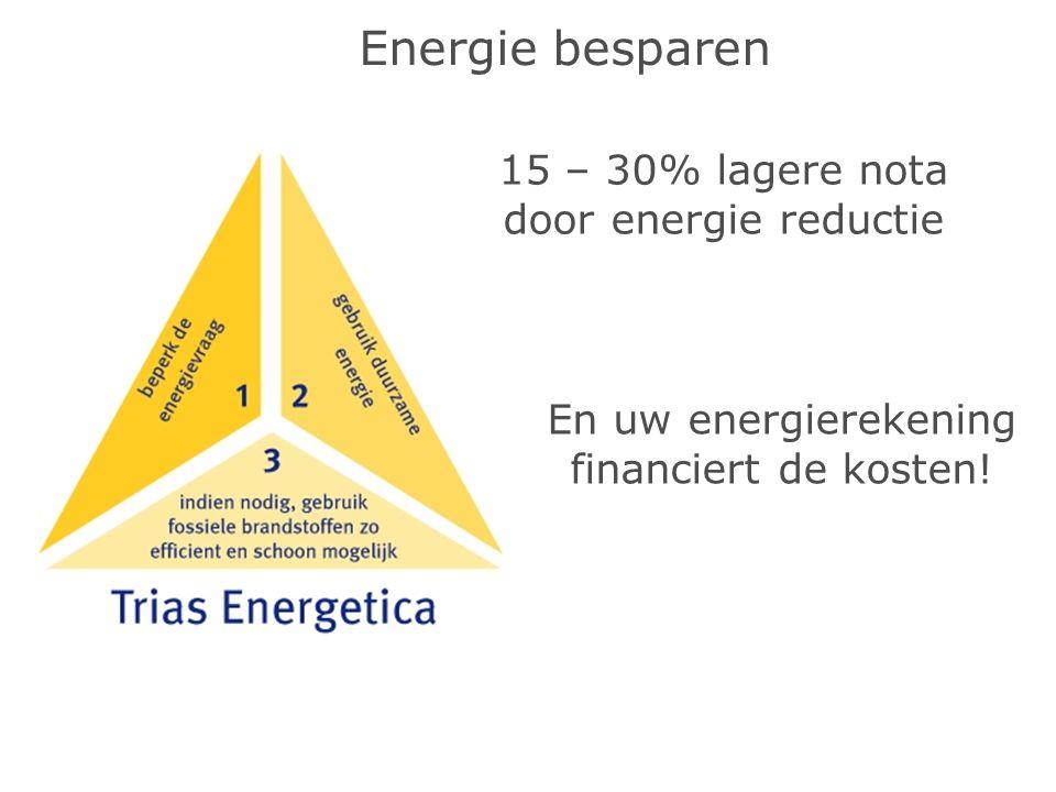 Energie besparen 15 – 30% lagere nota door energie reductie En uw energierekening financiert de kosten!