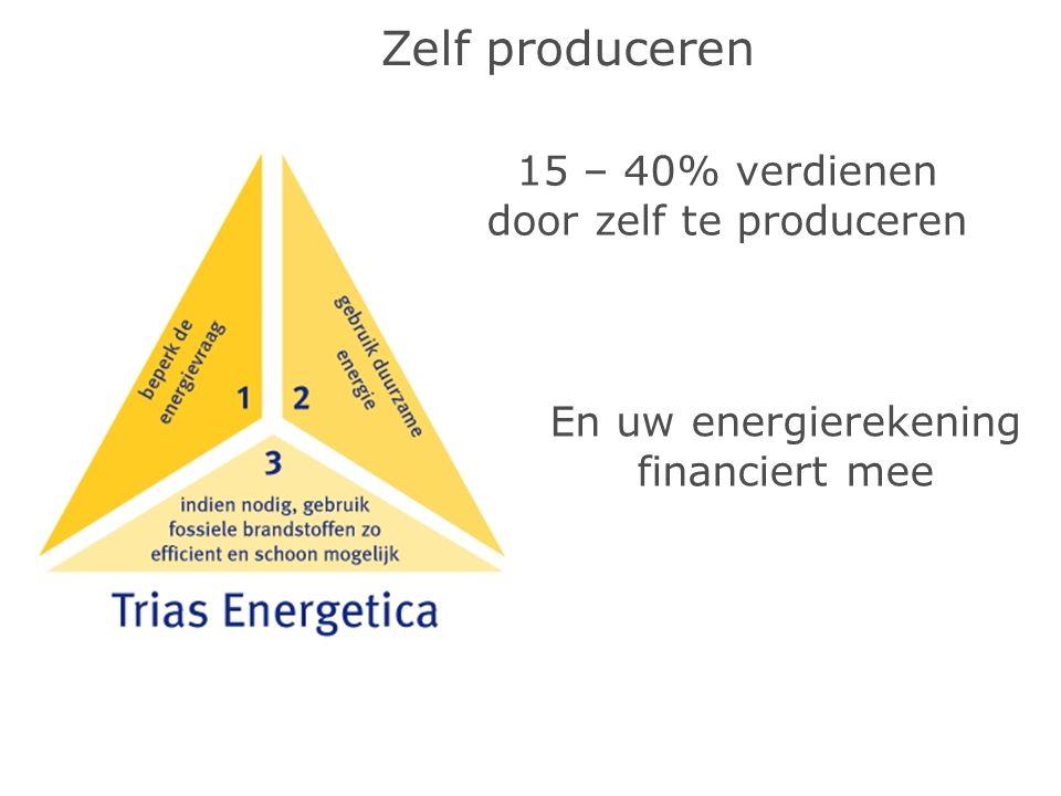 Zelf produceren 15 – 40% verdienen door zelf te produceren En uw energierekening financiert mee