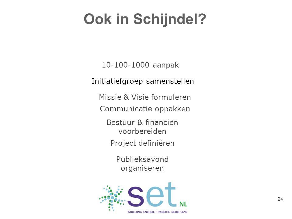 Ook in Schijndel? 24 10-100-1000 aanpak Missie & Visie formuleren Communicatie oppakken Initiatiefgroep samenstellen Bestuur & financiën voorbereiden