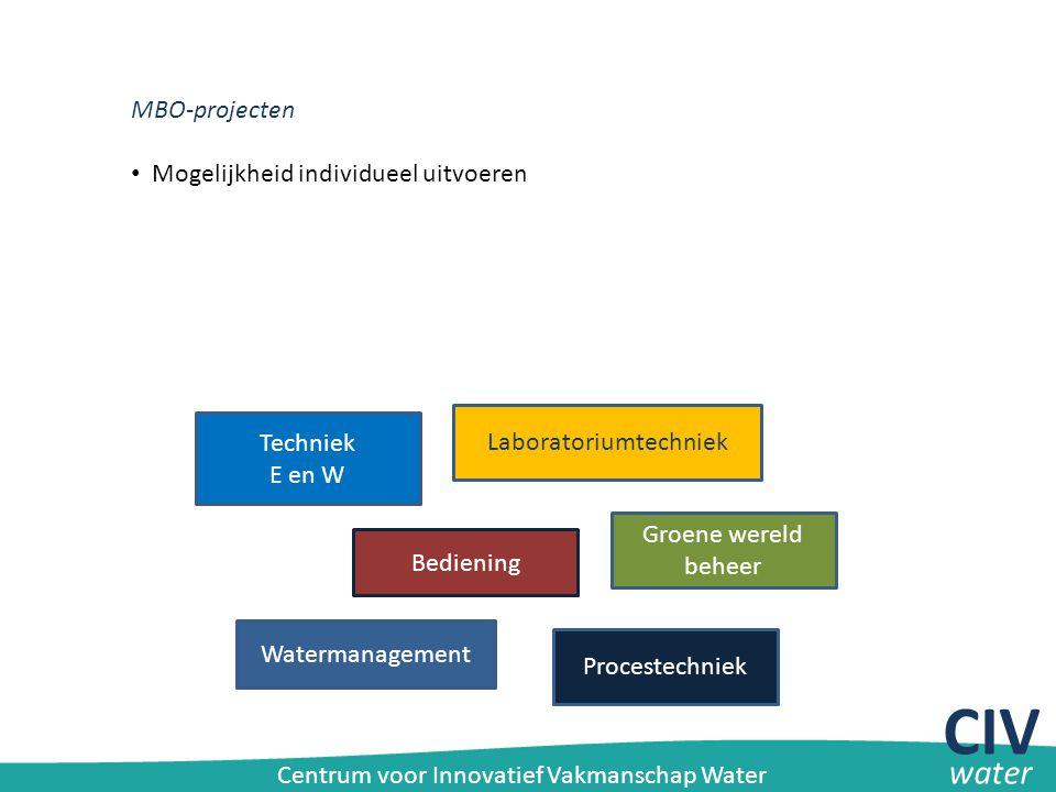 MBO-projecten Mogelijkheid individueel uitvoeren Techniek E en W Laboratoriumtechniek Procestechniek Bediening Groene wereld beheer Watermanagement CI