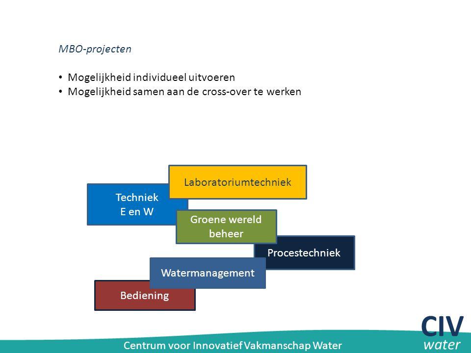 MBO-projecten Mogelijkheid individueel uitvoeren Mogelijkheid samen aan de cross-over te werken Techniek E en W Laboratoriumtechniek Procestechniek Be