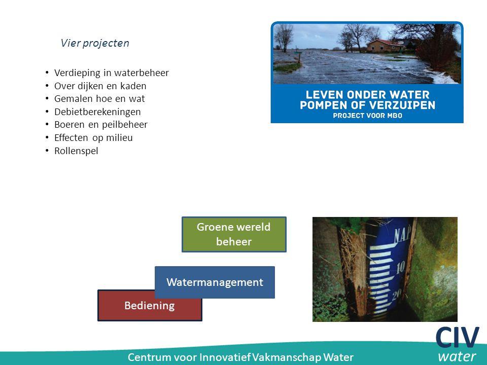 Vier projecten Verdieping in waterbeheer Over dijken en kaden Gemalen hoe en wat Debietberekeningen Boeren en peilbeheer Effecten op milieu Rollenspel