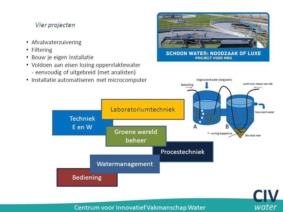 Vier projecten Afvalwaterzuivering Filtering Bouw je eigen installatie Voldoen aan eisen lozing oppervlaktewater - eenvoudig of uitgebreid (met analis