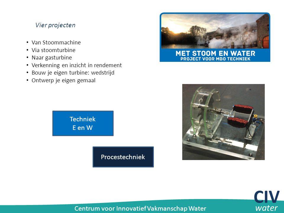 Vier projecten Van Stoommachine Via stoomturbine Naar gasturbine Verkenning en inzicht in rendement Bouw je eigen turbine: wedstrijd Ontwerp je eigen