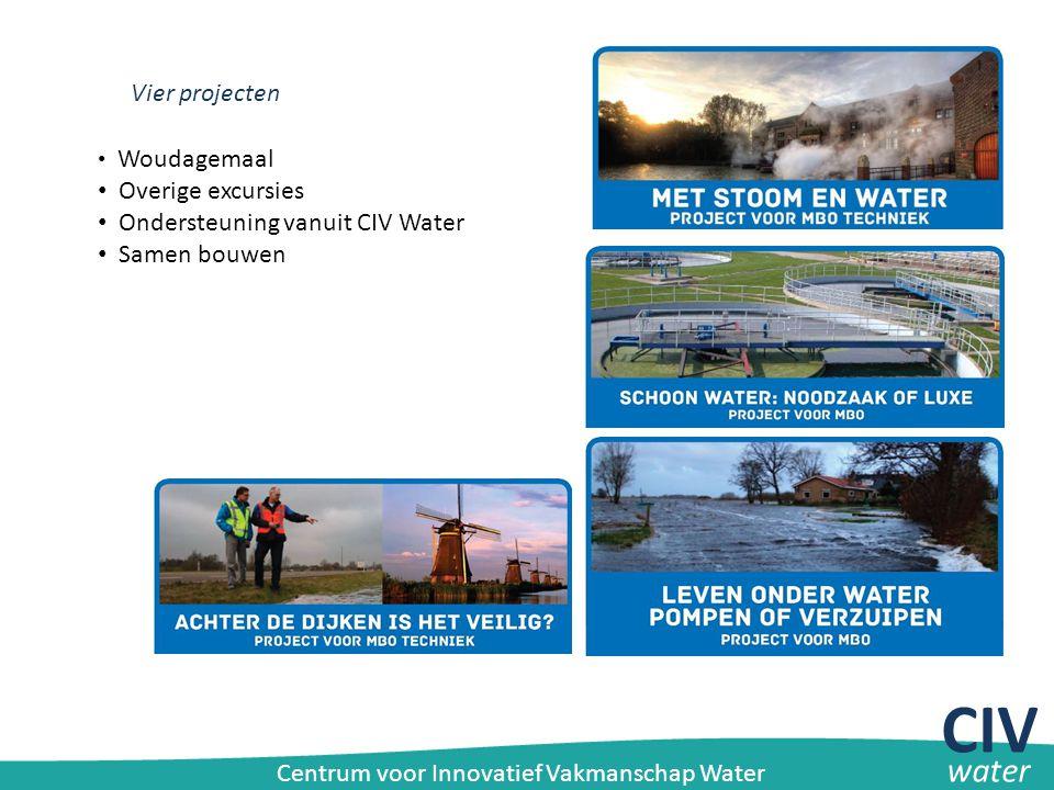 Vier projecten Woudagemaal Overige excursies Ondersteuning vanuit CIV Water Samen bouwen CIV water Centrum voor Innovatief Vakmanschap Water