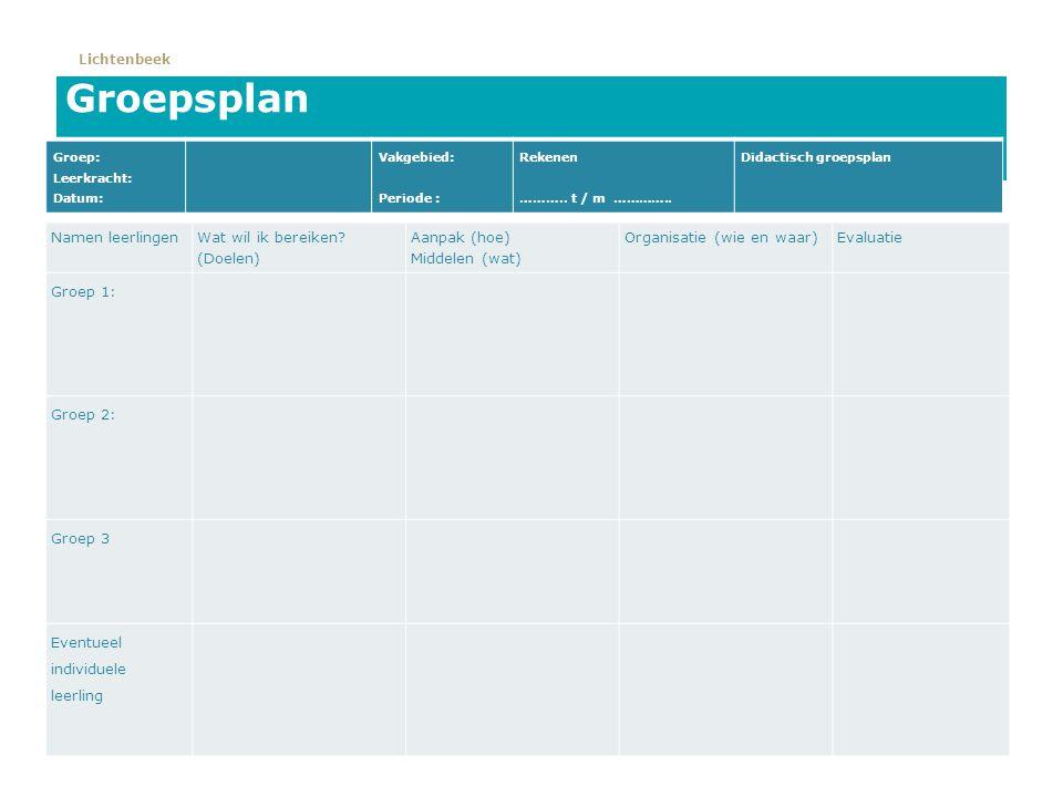 Lichtenbeek Groepsplan Groep: Leerkracht: Datum: Vakgebied: Periode : Rekenen ……….. t / m ………….. Didactisch groepsplan Namen leerlingen Wat wil ik ber