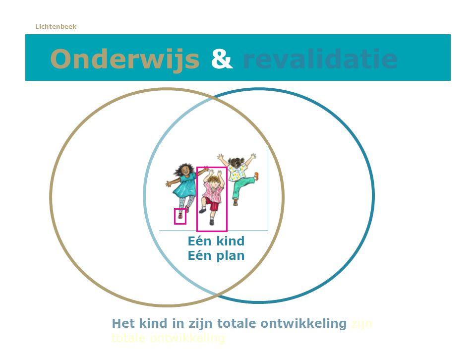 Lichtenbeek Onderwijs & revalidatie Eén kind Eén plan Het kind in zijn totale ontwikkeling zijn totale ontwikkeling