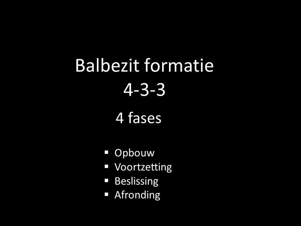 Balbezit formatie 4-3-3  Opbouw  Voortzetting  Beslissing  Afronding 4 fases