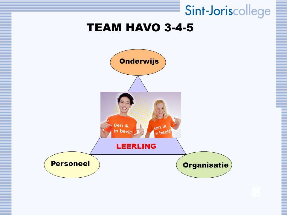 TEAM HAVO 3-4-5 LEERLING Onderwijs Organisatie Personeel