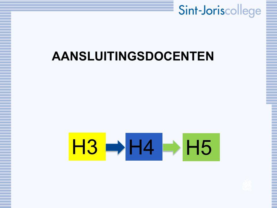 AANSLUITINGSDOCENTEN H3 H4 H5