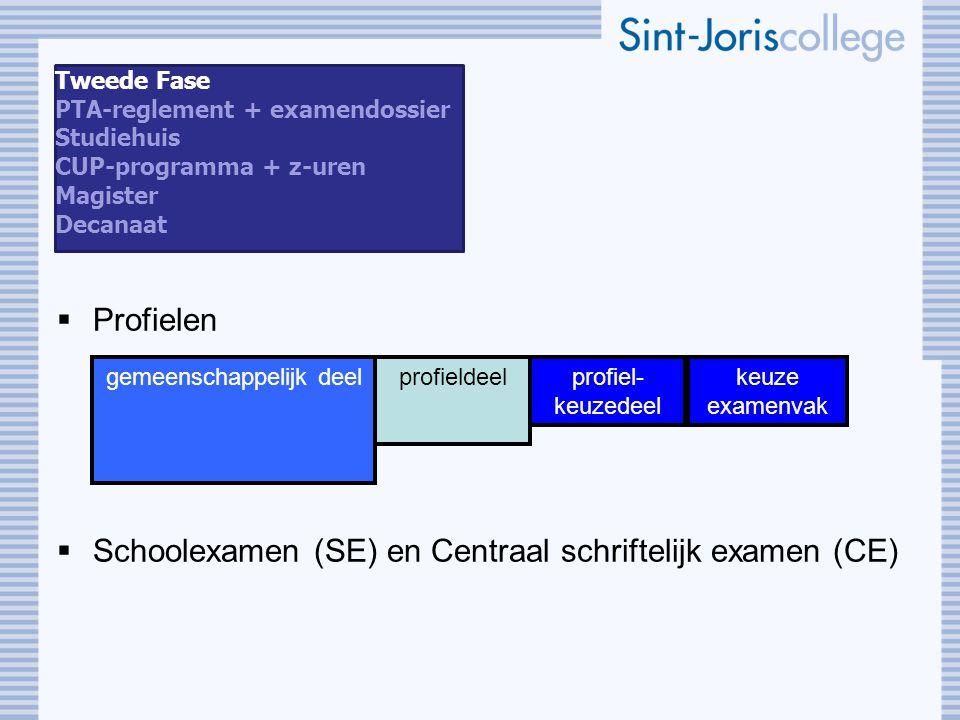  Profielen  Schoolexamen (SE) en Centraal schriftelijk examen (CE) gemeenschappelijk deelprofieldeel profiel- keuzedeel keuze examenvak Tweede Fase