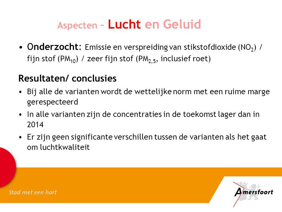 Aspecten – Lucht en Geluid Resultaten/ conclusies Bij alle de varianten wordt de wettelijke norm met een ruime marge gerespecteerd In alle varianten z