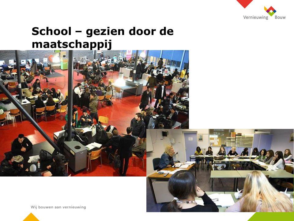 School – gezien door de maatschappij
