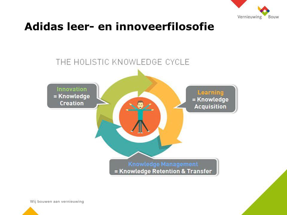 Adidas leer- en innoveerfilosofie